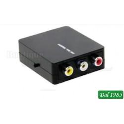 CONVERTITORE HDMI / RCA PER DVR DI VIDEO SORVEGLIANZA
