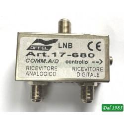 COMMUTATORE OFFEL ANALOGICO/DIGITALE (17-680)